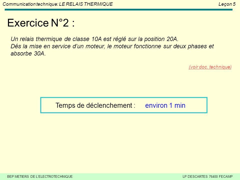 BEP METIERS DE LELECTROTECHNIQUELP DESCARTES 76400 FECAMP Communication technique: LE RELAIS THERMIQUELeçon 5 Exercice N°2 : Un relais thermique de classe 10A est réglé sur la position 20A.
