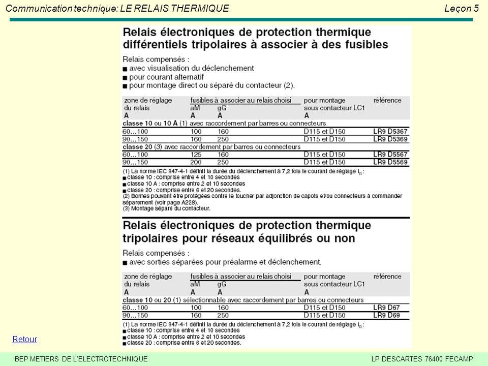 BEP METIERS DE LELECTROTECHNIQUELP DESCARTES 76400 FECAMP Communication technique: LE RELAIS THERMIQUELeçon 5 Retour
