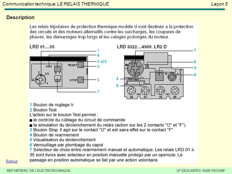 BEP METIERS DE LELECTROTECHNIQUELP DESCARTES 76400 FECAMP Communication technique: LE RELAIS THERMIQUELeçon 5 Description Retour