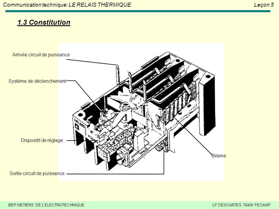 BEP METIERS DE LELECTROTECHNIQUELP DESCARTES 76400 FECAMP Communication technique: LE RELAIS THERMIQUELeçon 5 1.3 Constitution Bilame Arrivée circuit de puissance Sortie circuit de puissance Système de déclenchement Dispositif de réglage
