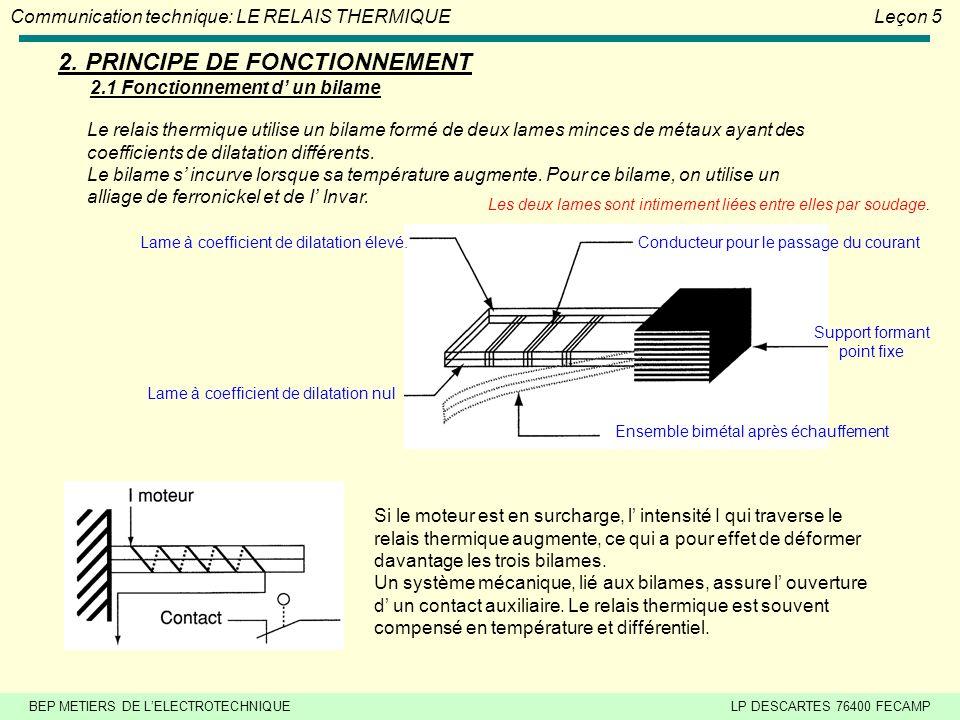 BEP METIERS DE LELECTROTECHNIQUELP DESCARTES 76400 FECAMP Communication technique: LE RELAIS THERMIQUELeçon 5 1.3 Constitution Bilame Arrivée circuit