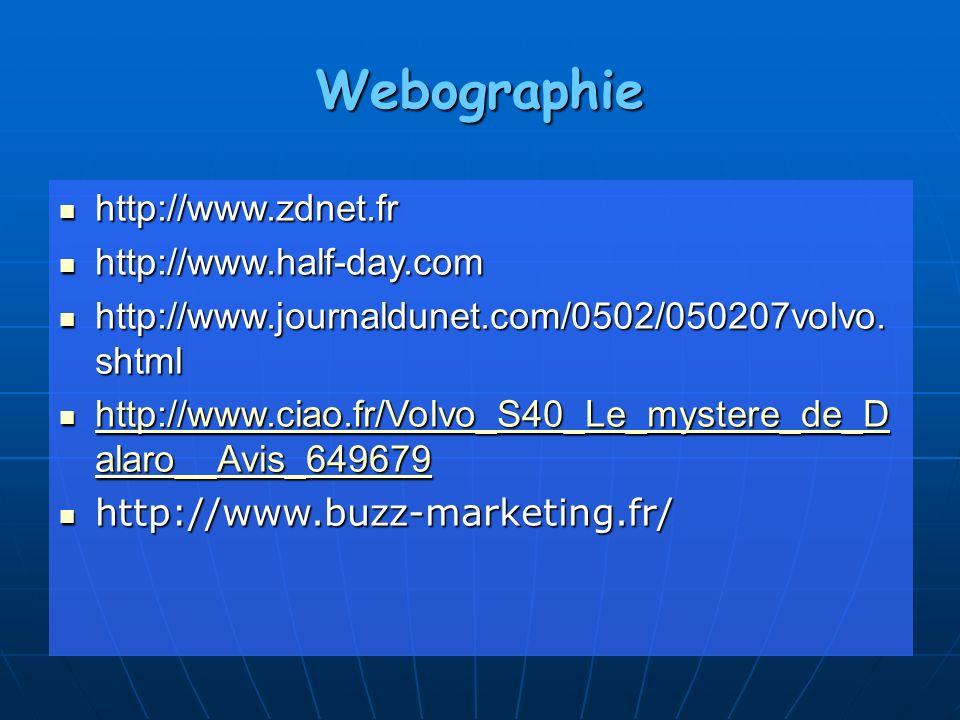 Webographie http://www.zdnet.fr http://www.zdnet.fr http://www.half-day.com http://www.half-day.com http://www.journaldunet.com/0502/050207volvo. shtm