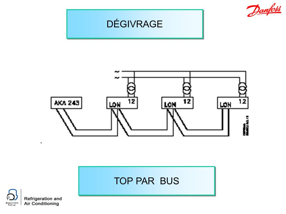 Expect more from us DÉGIVRAGE TOP PAR BUS