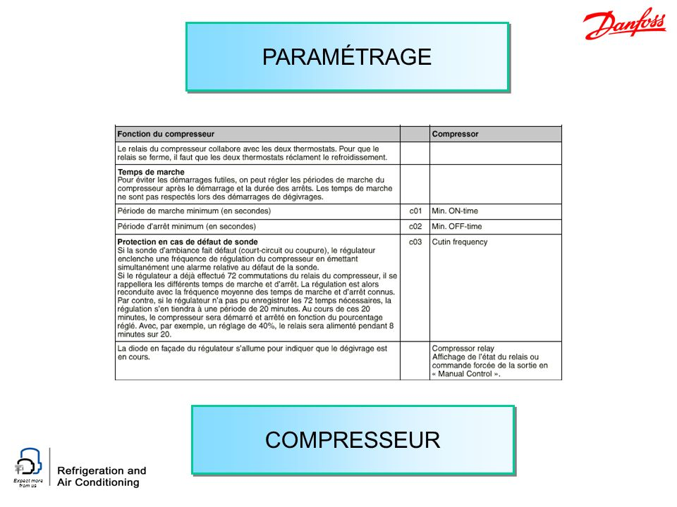 Expect more from us PARAMÉTRAGE COMPRESSEUR