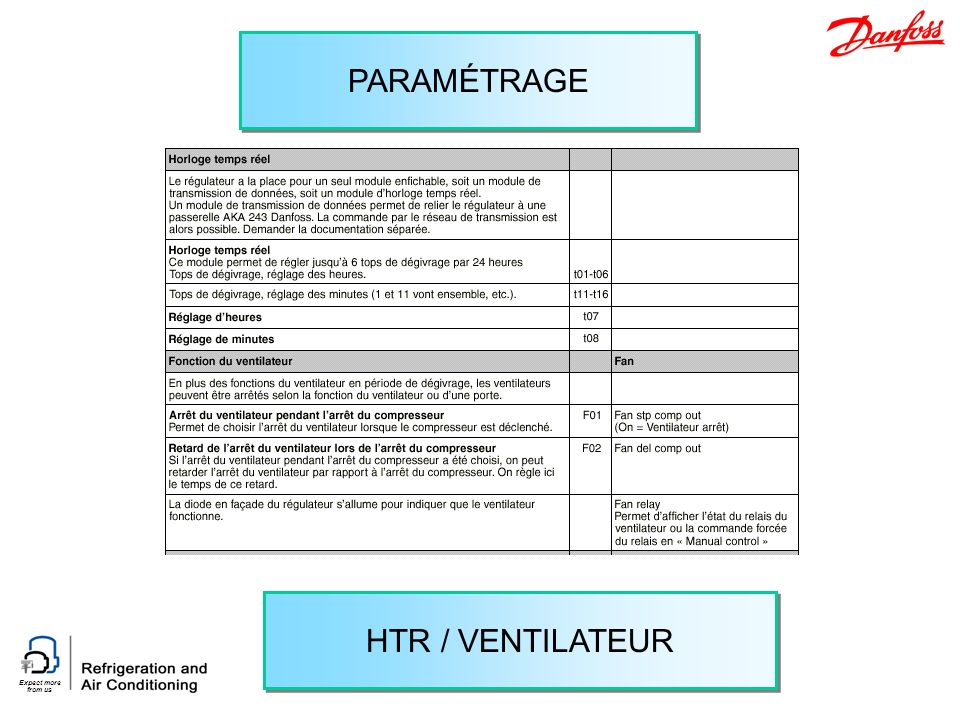 Expect more from us PARAMÉTRAGE HTR / VENTILATEUR