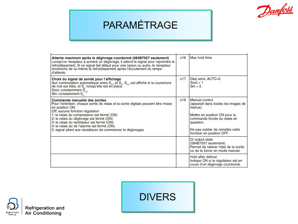 Expect more from us PARAMÉTRAGE DIVERS