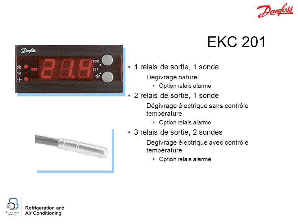 Expect more from us EKC 201 1 relais de sortie, 1 sonde Dégivrage naturel Option relais alarme 2 relais de sortie, 1 sonde Dégivrage électrique sans c