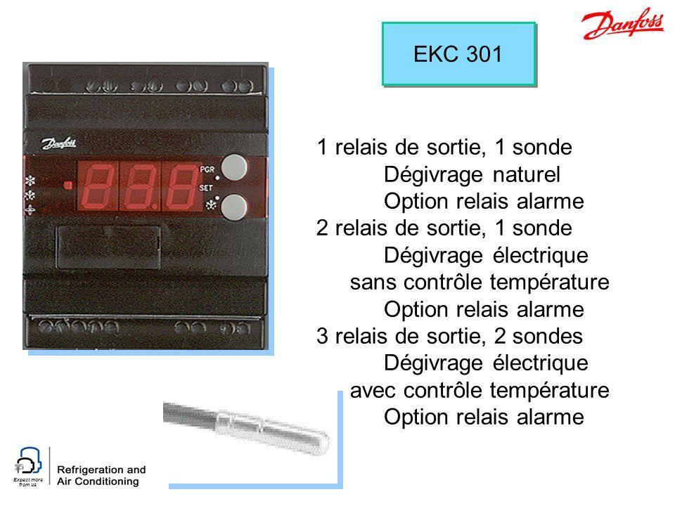 Expect more from us EKC 301 1 relais de sortie, 1 sonde Dégivrage naturel Option relais alarme 2 relais de sortie, 1 sonde Dégivrage électrique sans c