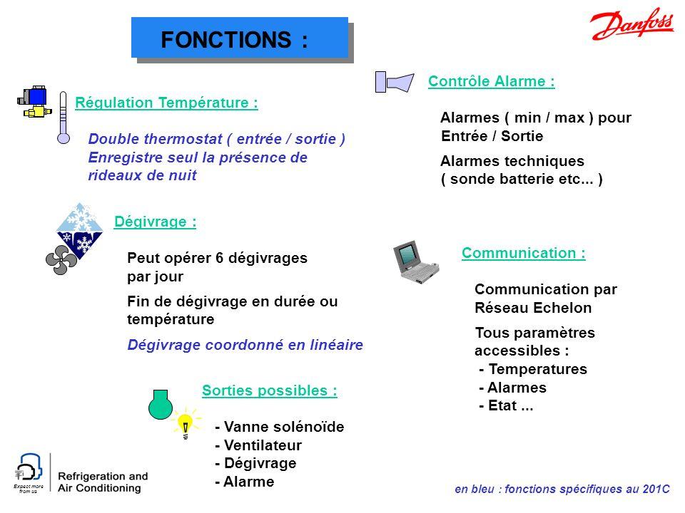 Expect more from us Contrôle Alarme : Alarmes ( min / max ) pour Entrée / Sortie Alarmes techniques ( sonde batterie etc... ) Régulation Température :