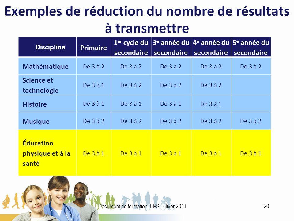 Exemples de réduction du nombre de résultats à transmettre Discipline Primaire 1 er cycle du secondaire 3 e année du secondaire 4 e année du secondaire 5 e année du secondaire Mathématique De 3 à 2 Science et technologie De 3 à 1De 3 à 2 Histoire De 3 à 1 Musique De 3 à 2 Éducation physique et à la santé De 3 à 1 Document de formation- EPS - Hiver 201120