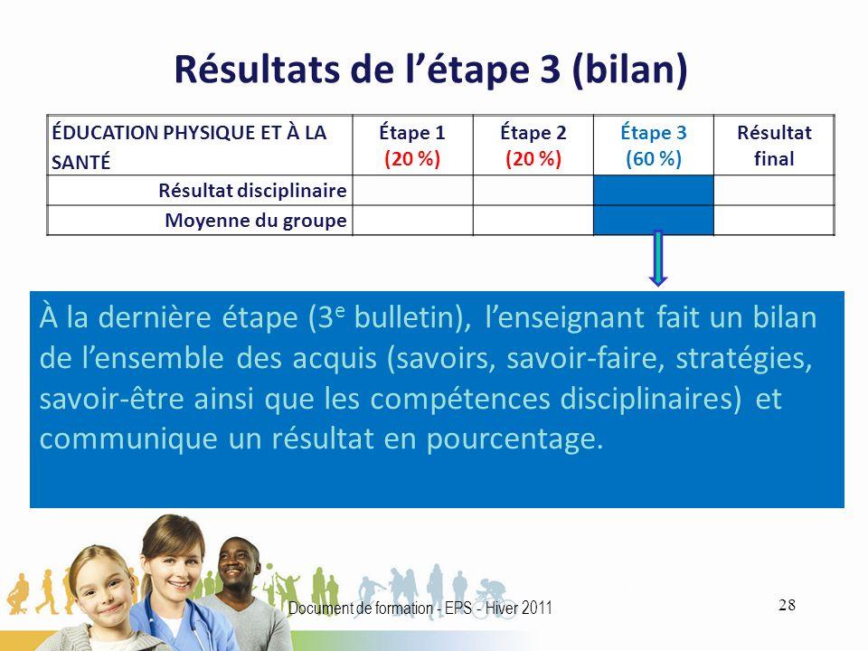 Résultats de létape 3 (bilan) ÉDUCATION PHYSIQUE ET À LA SANTÉ Étape 1 (20 %) Étape 2 (20 %) Étape 3 (60 %) Résultat final Résultat disciplinaire Moyenne du groupe À la dernière étape (3 e bulletin), lenseignant fait un bilan de lensemble des acquis (savoirs, savoir-faire, stratégies, savoir-être ainsi que les compétences disciplinaires) et communique un résultat en pourcentage.