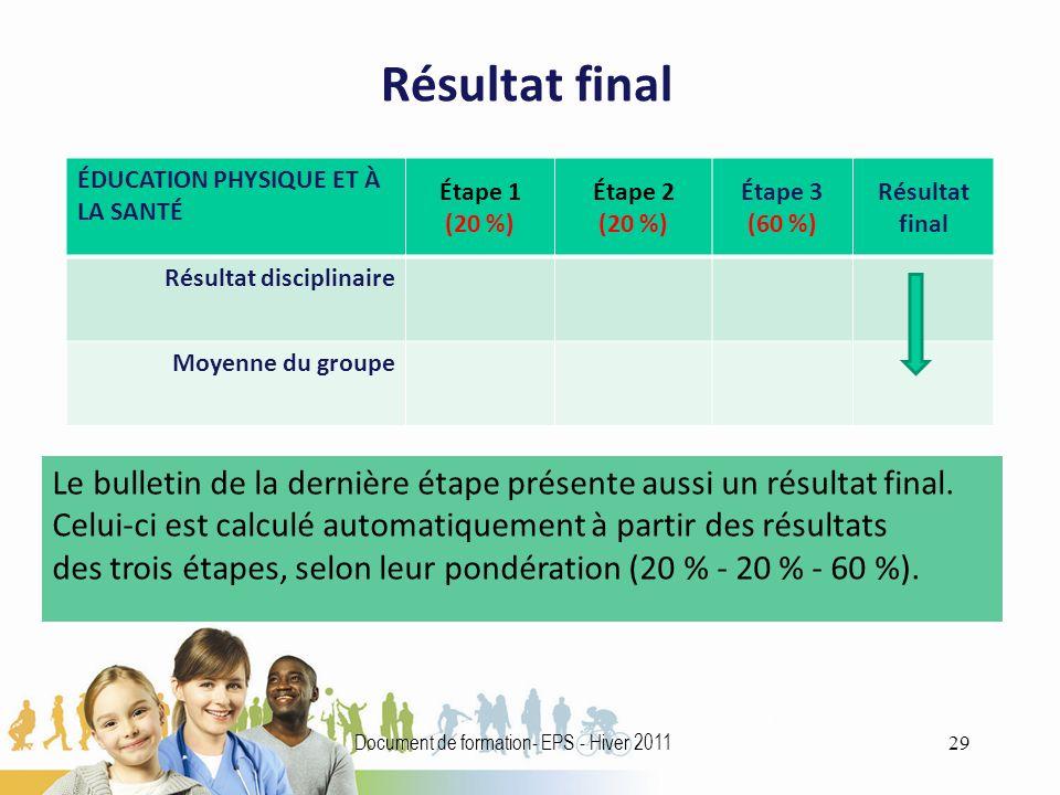 Résultat final Le bulletin de la dernière étape présente aussi un résultat final.