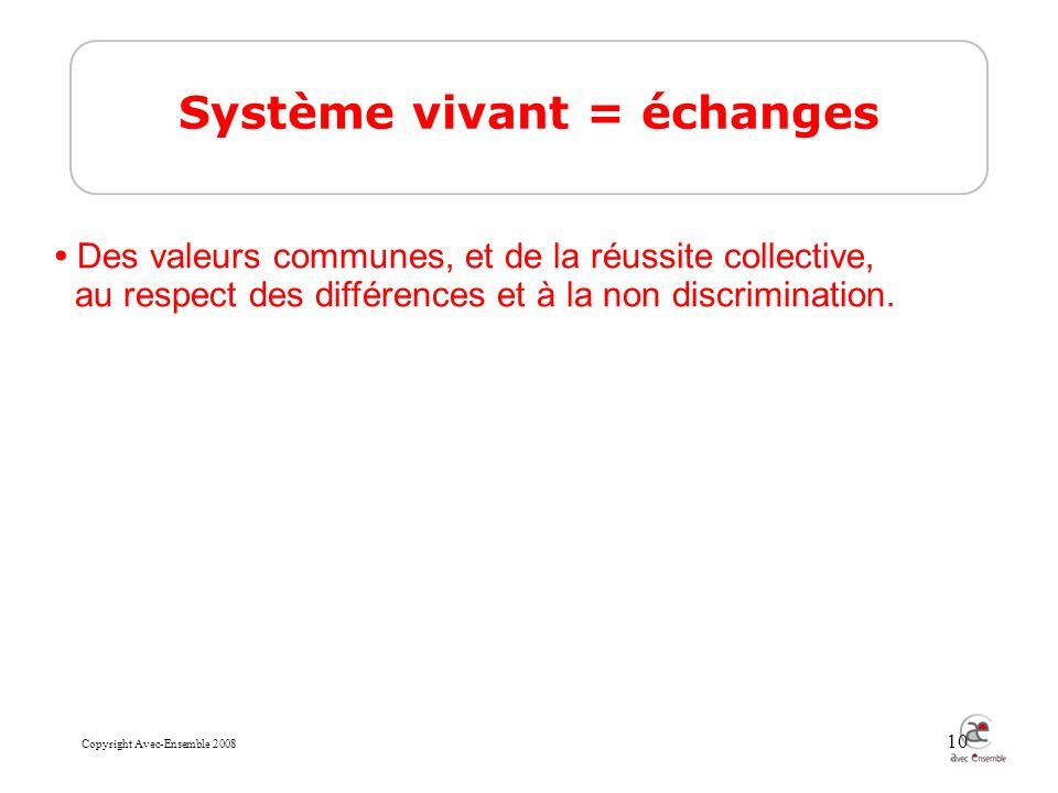 Copyright Avec-Ensemble 2008 10 Système vivant = échanges Des valeurs communes, et de la réussite collective, au respect des différences et à la non discrimination.