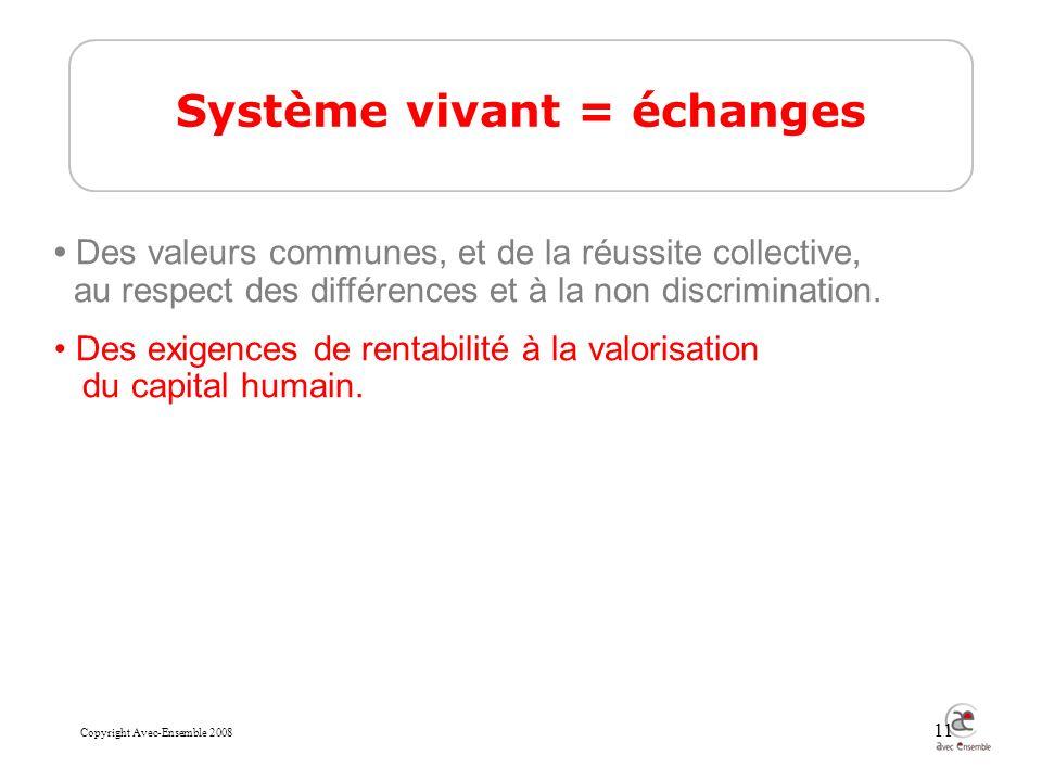 Copyright Avec-Ensemble 2008 11 Système vivant = échanges Des valeurs communes, et de la réussite collective, au respect des différences et à la non discrimination.