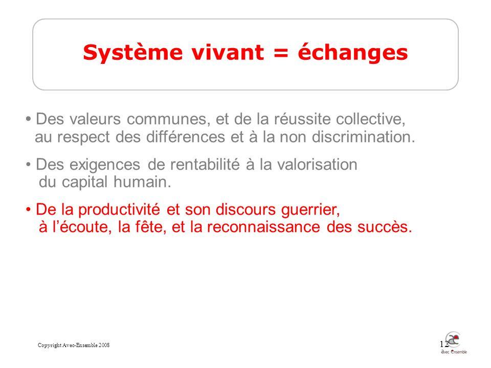 Copyright Avec-Ensemble 2008 12 Système vivant = échanges Des valeurs communes, et de la réussite collective, au respect des différences et à la non discrimination.