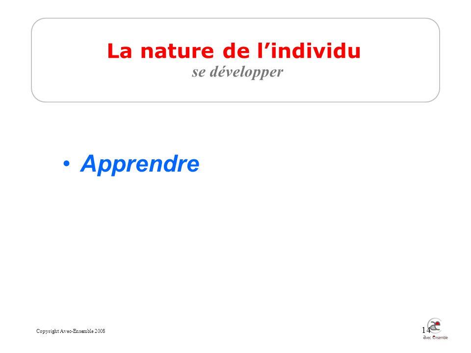 Copyright Avec-Ensemble 2008 14 Apprendre La nature de lindividu se développer