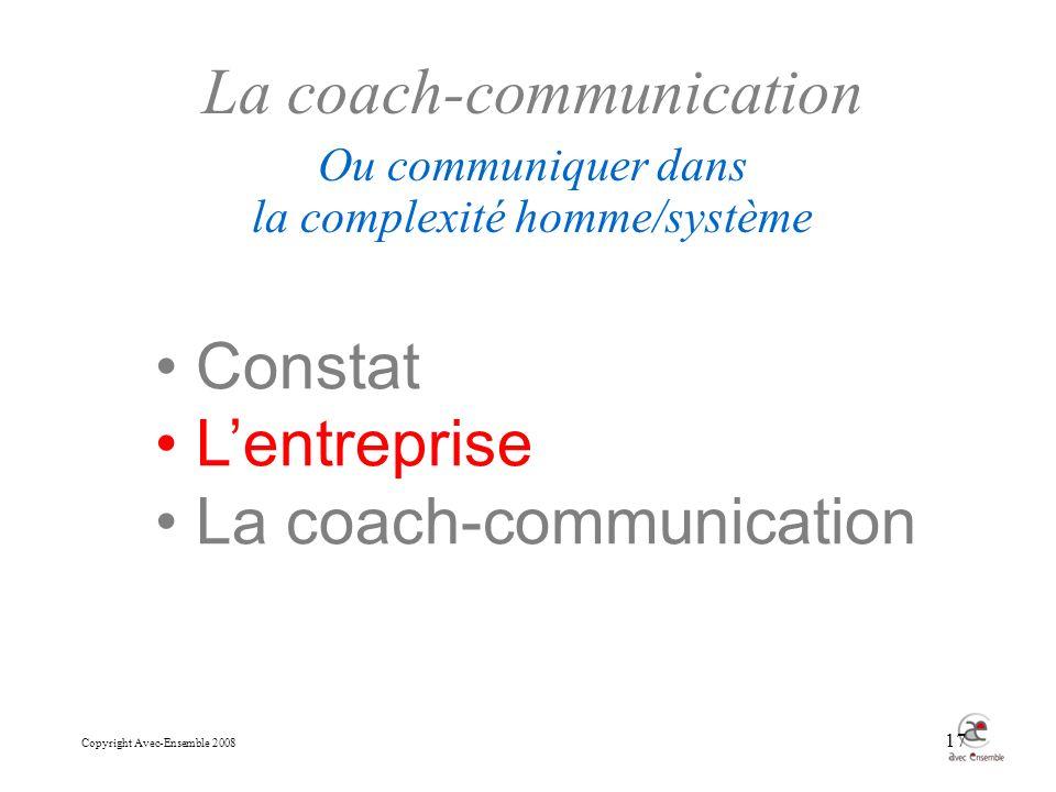 Copyright Avec-Ensemble 2008 17 La coach-communication Ou communiquer dans la complexité homme/système Constat Lentreprise La coach-communication