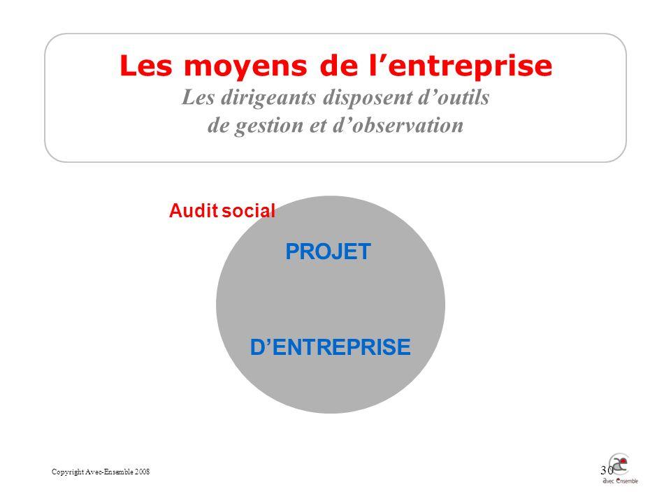 Copyright Avec-Ensemble 2008 30 Les moyens de lentreprise Les dirigeants disposent doutils de gestion et dobservation Audit social PROJET DENTREPRISE