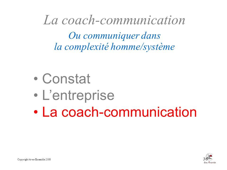 Copyright Avec-Ensemble 2008 36 La coach-communication Ou communiquer dans la complexité homme/système Constat Lentreprise La coach-communication