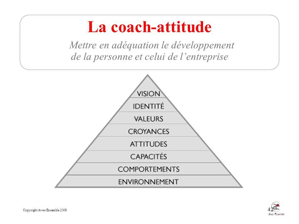 Copyright Avec-Ensemble 2008 42 La coach-attitude Mettre en adéquation le développement de la personne et celui de lentreprise