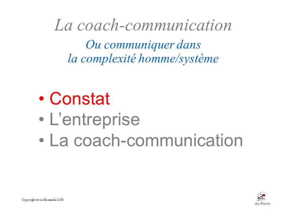 Copyright Avec-Ensemble 2008 5 La coach-communication Ou communiquer dans la complexité homme/système Constat Lentreprise La coach-communication