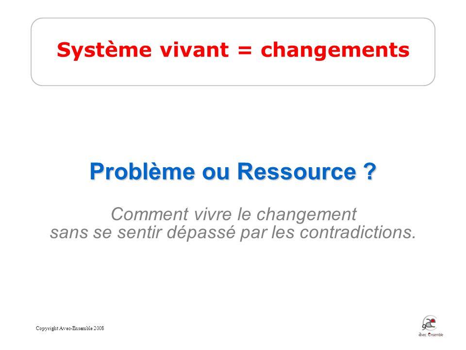 Copyright Avec-Ensemble 2008 9 Système vivant = changements Problème ou Ressource .