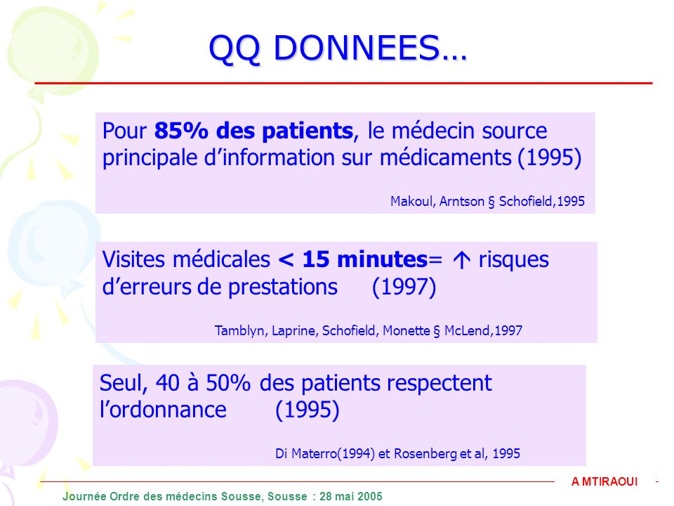 QQ DONNEES… Pour 85% des patients, le médecin source principale dinformation sur médicaments (1995) Makoul, Arntson § Schofield,1995 Visites médicales