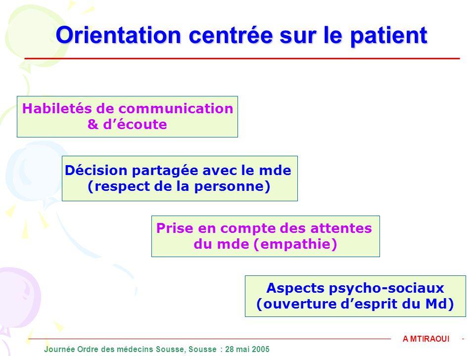 Orientation centrée sur le patient Habiletés de communication & découte Décision partagée avec le mde (respect de la personne) Prise en compte des att