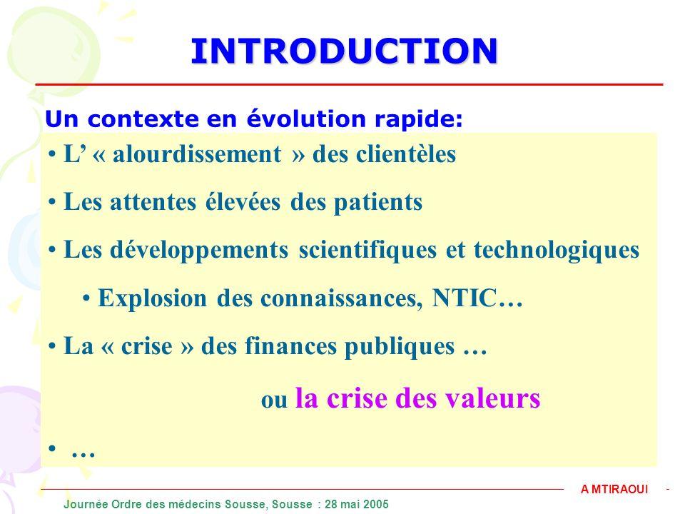 INTRODUCTION L « alourdissement » des clientèles Les attentes élevées des patients Les développements scientifiques et technologiques Explosion des co