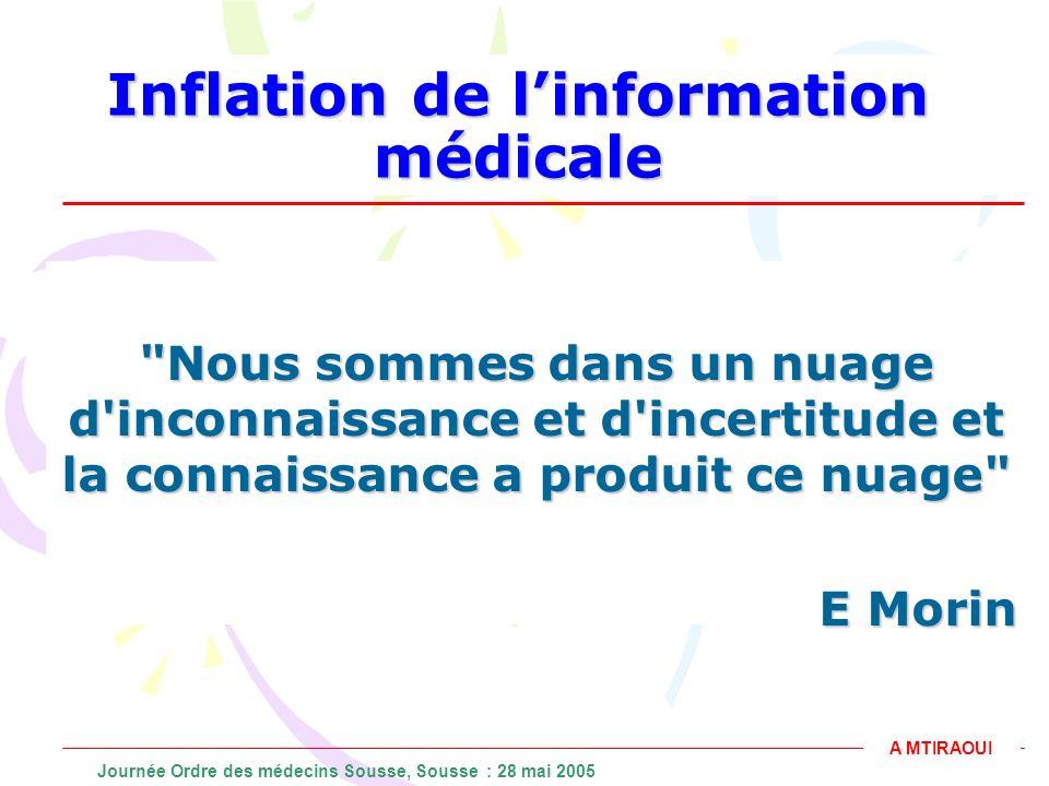 Inflation de linformation médicale