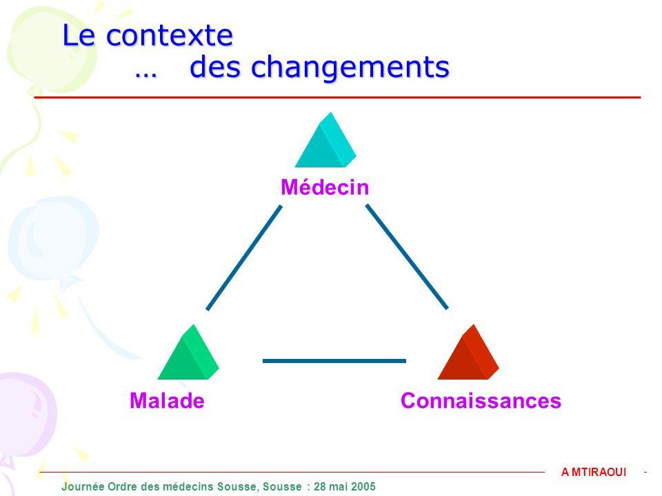 Le contexte … des changements Médecin Malade Connaissances A MTIRAOUI Journée Ordre des médecins Sousse, Sousse : 28 mai 2005