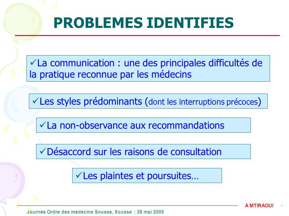 PROBLEMES IDENTIFIES Les plaintes et poursuites… La communication : une des principales difficultés de la pratique reconnue par les médecins La non-ob