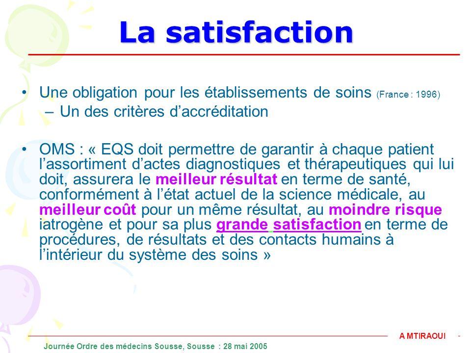 Orientation centrée sur le patient Habiletés de communication & découte Décision partagée avec le mde (respect de la personne) Prise en compte des attentes du mde (empathie) Aspects psycho-sociaux (ouverture desprit du Md) A MTIRAOUI Journée Ordre des médecins Sousse, Sousse : 28 mai 2005