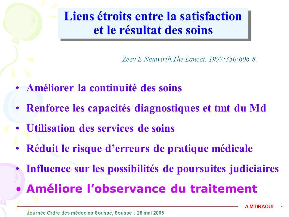 Améliorer la continuité des soins Renforce les capacités diagnostiques et tmt du Md Utilisation des services de soins Réduit le risque derreurs de pra
