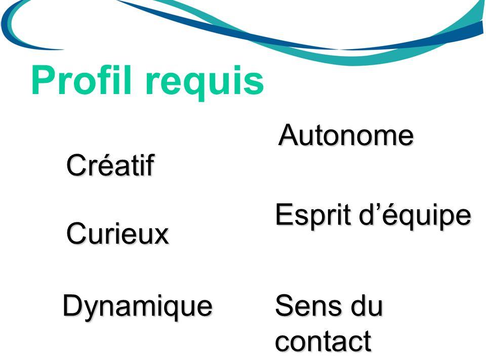 Dynamique Créatif Curieux Autonome Sens du contact Esprit déquipe Profil requis