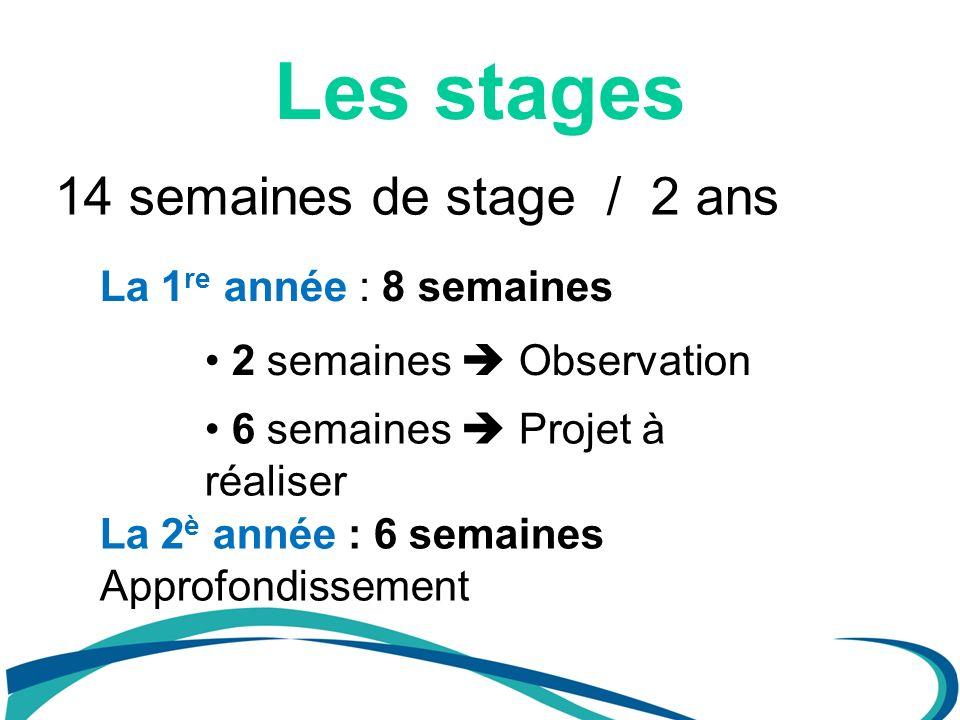 Les stages 14 semaines de stage / 2 ans La 1 re année : 8 semaines 2 semaines Observation 6 semaines Projet à réaliser La 2 è année : 6 semaines Appro