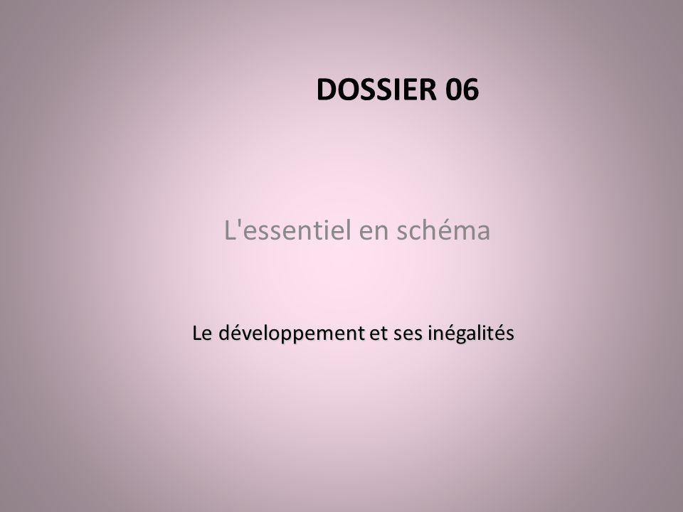 DOSSIER 06 L'essentiel en schéma Le développement et ses inégalités
