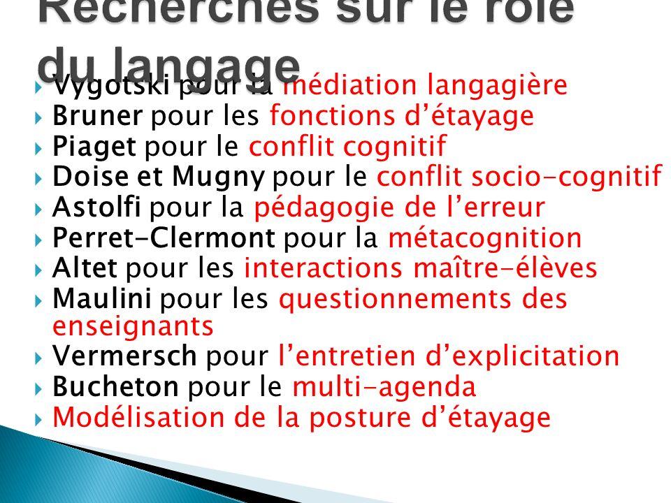 Vygotski pour la médiation langagière Bruner pour les fonctions détayage Piaget pour le conflit cognitif Doise et Mugny pour le conflit socio-cognitif