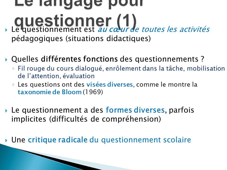Le questionnement est au cœur de toutes les activités pédagogiques (situations didactiques) Quelles différentes fonctions des questionnements ? Fil ro