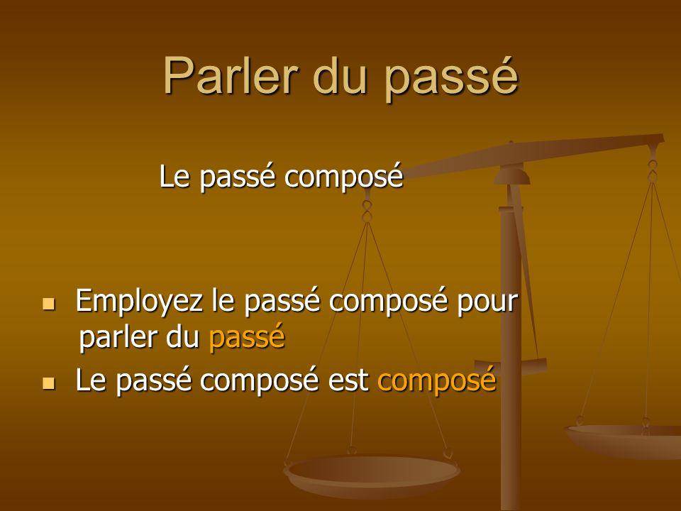 Parler du passé Le passé composé Employez le passé composé pour parler du passé Employez le passé composé pour parler du passé Le passé composé est composé Le passé composé est composé