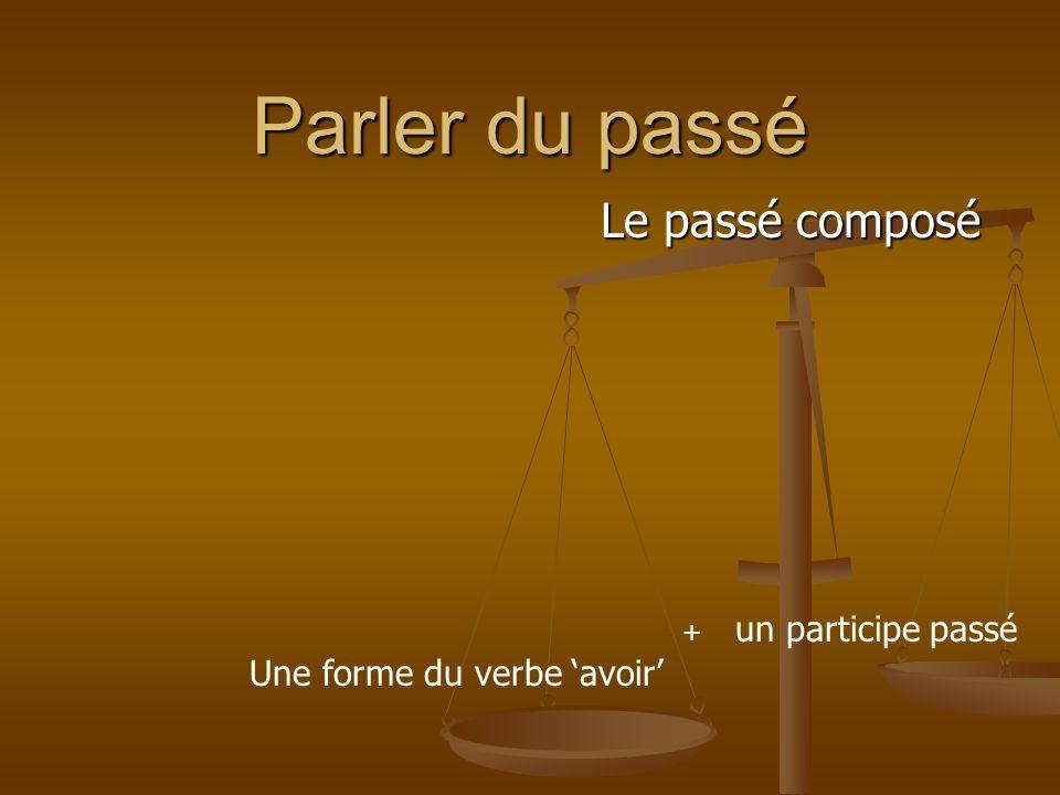 Parler du passé Le passé composé Une forme du verbe avoir un participe passé +