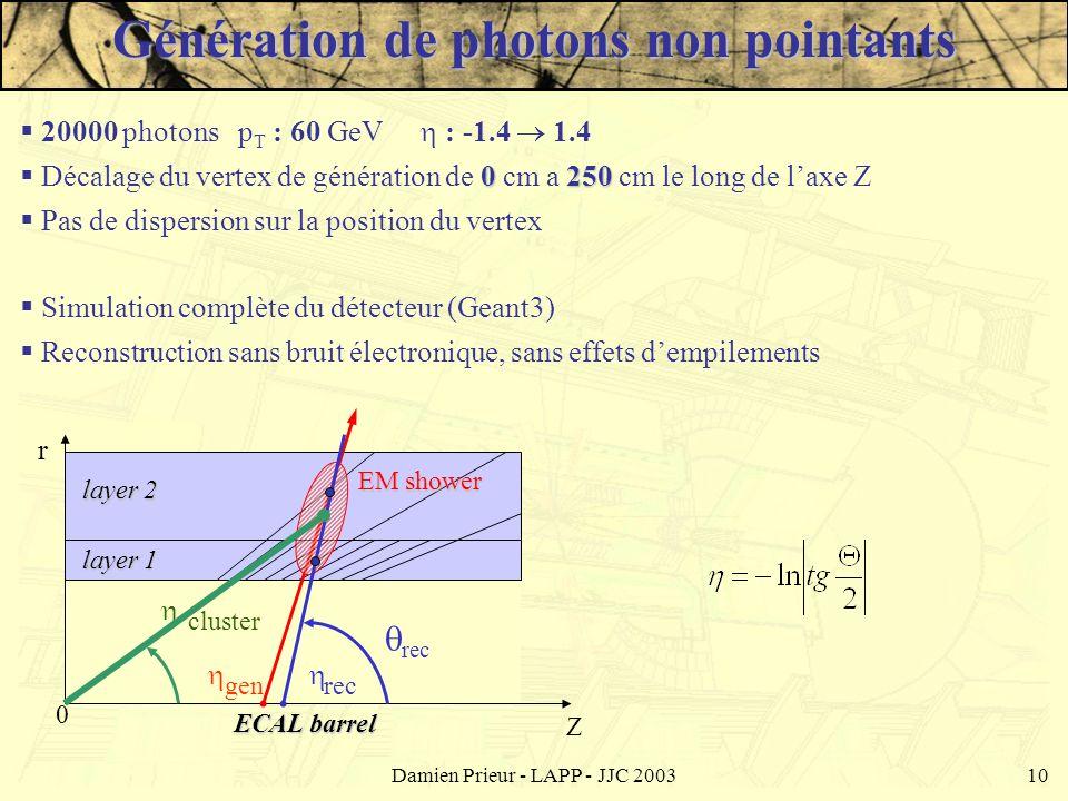 Damien Prieur - LAPP - JJC 200310 gen rec cluster Z r 0 ECAL barrel layer 2 layer 1 EM shower rec 20000 photons p T : 60 GeV : -1.4 1.4 0250 Décalage