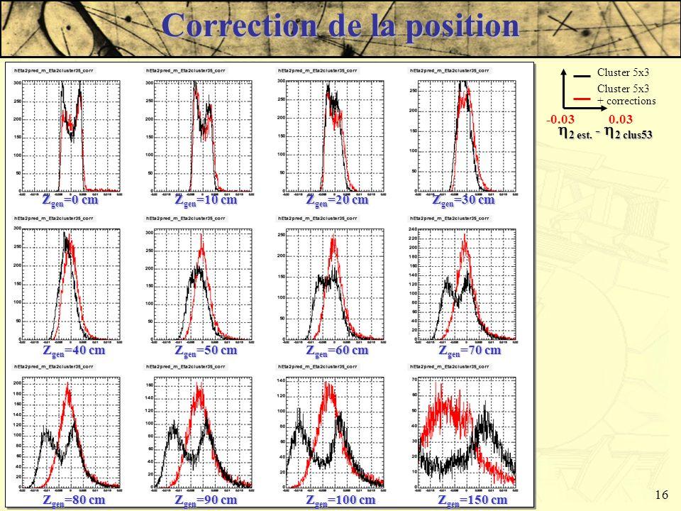 Damien Prieur - LAPP - JJC 200316 Z gen =0 cm Z gen =10 cm Z gen =20 cm Z gen =30 cm Z gen =40 cm Z gen =50 cm Z gen =60 cm Z gen =70 cm Z gen =80 cm
