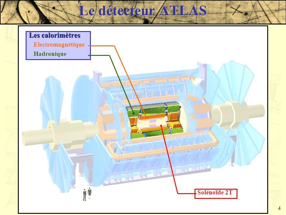 Damien Prieur - LAPP - JJC 20034 Le détecteur ATLAS Les calorimètres Electromagnétique Hadronique Solénoïde 2T