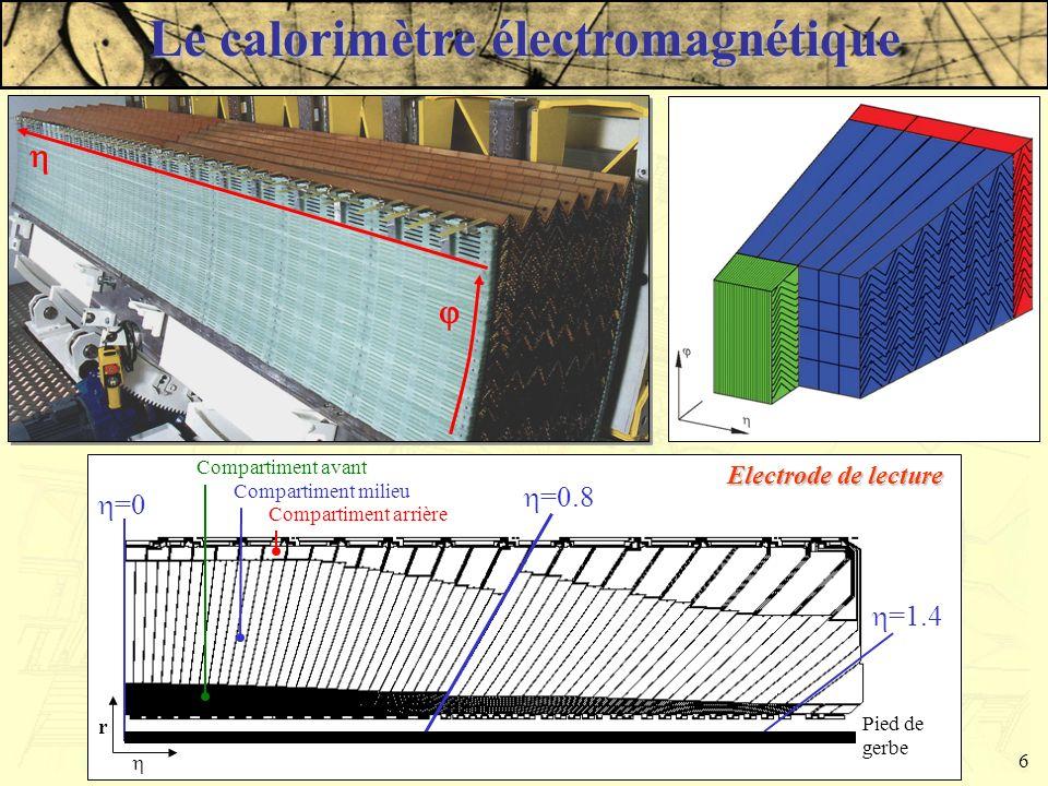 Damien Prieur - LAPP - JJC 20036 Le calorimètre électromagnétique Electrode de lecture Compartiment avant Compartiment milieu Compartiment arrière =0