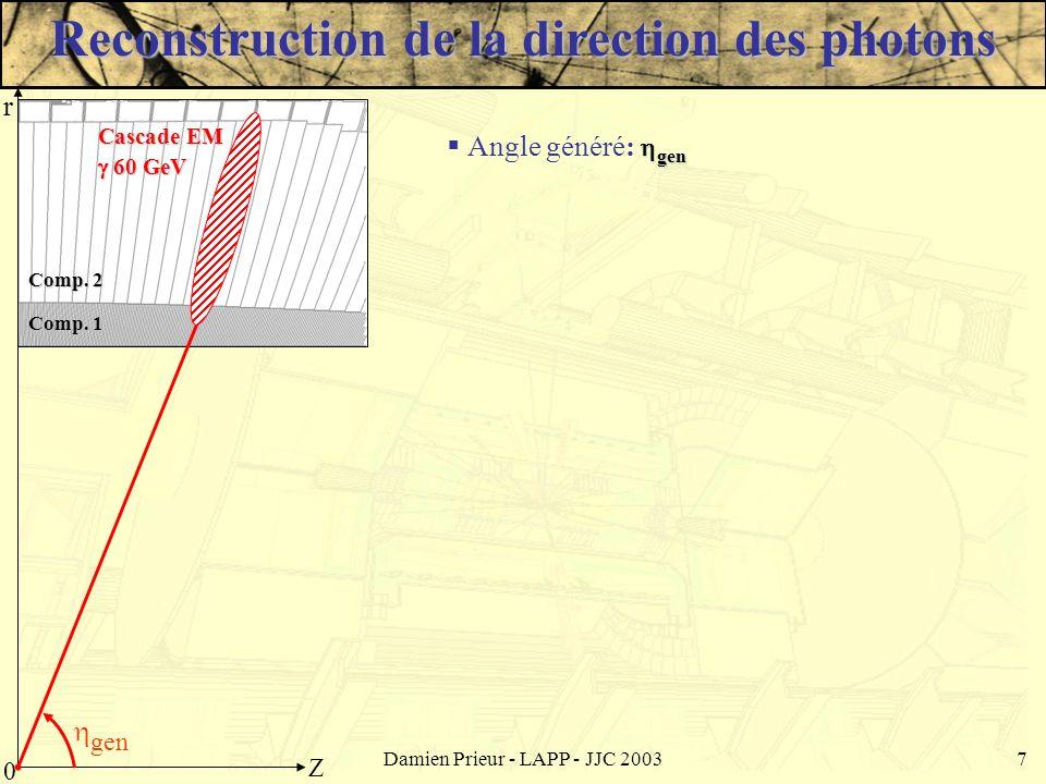 Damien Prieur - LAPP - JJC 20037 Reconstruction de la direction des photons Comp. 2 Comp. 1 Z r 0 gen Cascade EM 60 GeV 60 GeV gen Angle généré: gen