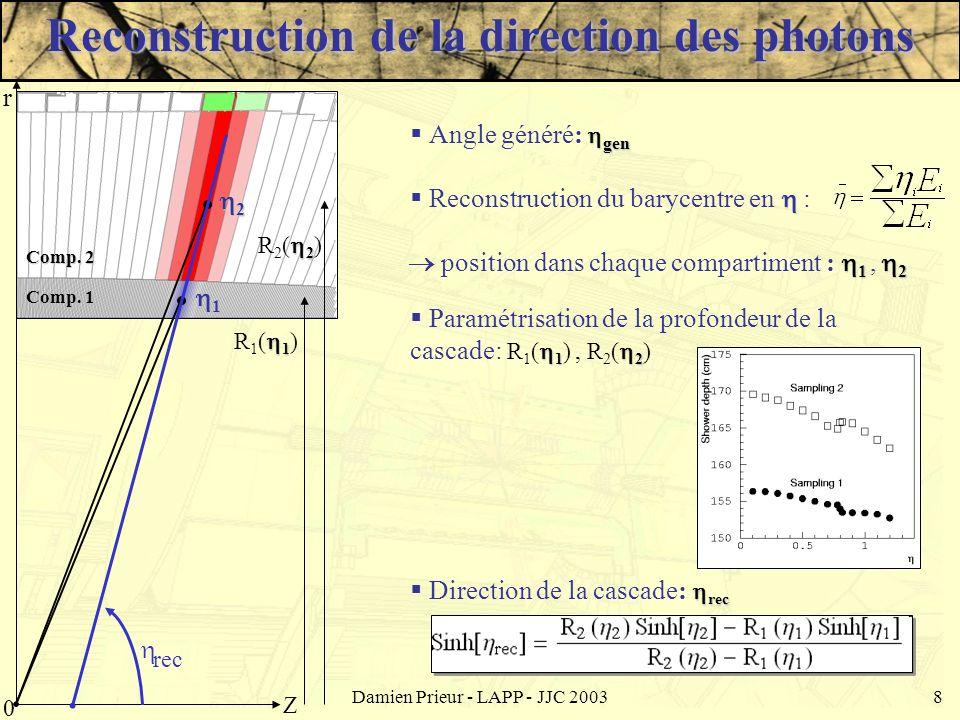Damien Prieur - LAPP - JJC 20038 Reconstruction de la direction des photons Comp. 2 Comp. 1 Z r 0 Reconstruction du barycentre en : 1 2 position dans