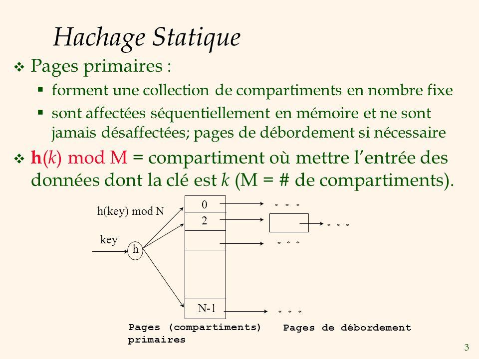 3 Hachage Statique Pages primaires : forment une collection de compartiments en nombre fixe sont affectées séquentiellement en mémoire et ne sont jamais désaffectées; pages de débordement si nécessaire h ( k ) mod M = compartiment où mettre lentrée des données dont la clé est k (M = # de compartiments).