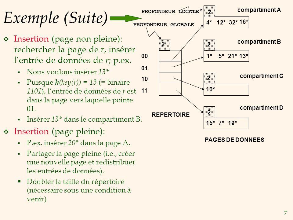 7 Exemple (Suite) Insertion (page non pleine): rechercher la page de r, insérer lentrée de données de r ; p.ex.
