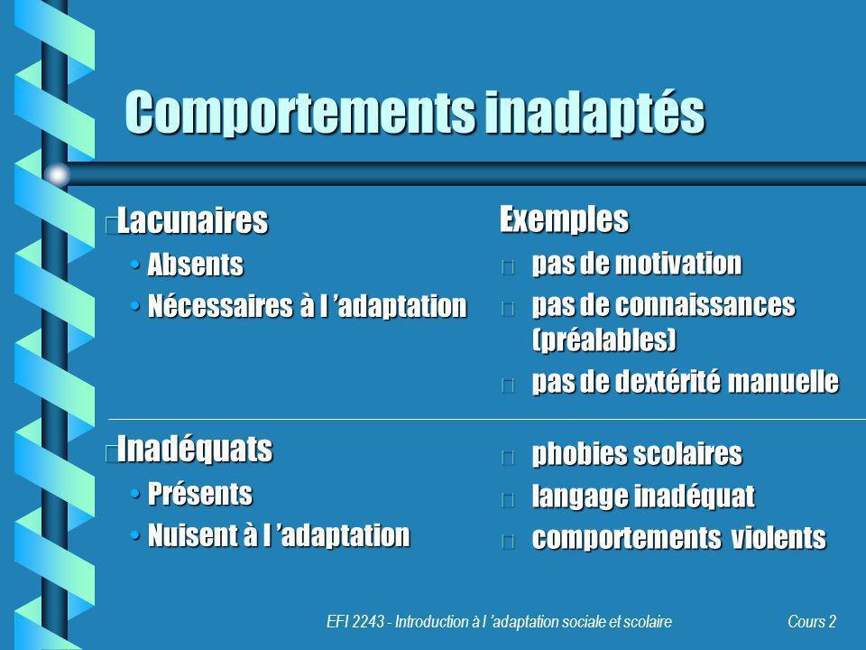 EFI 2243 - Introduction à l adaptation sociale et scolaire Cours 2 Comportements inadaptés b Lacunaires AbsentsAbsents Nécessaires à l adaptationNéces